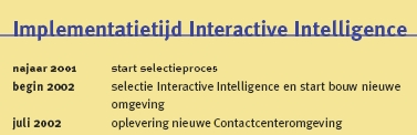 Implementatietijd Interactive Intelligence